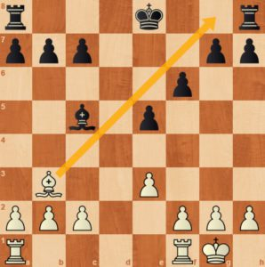 невозможность рокировки: король становится под шах